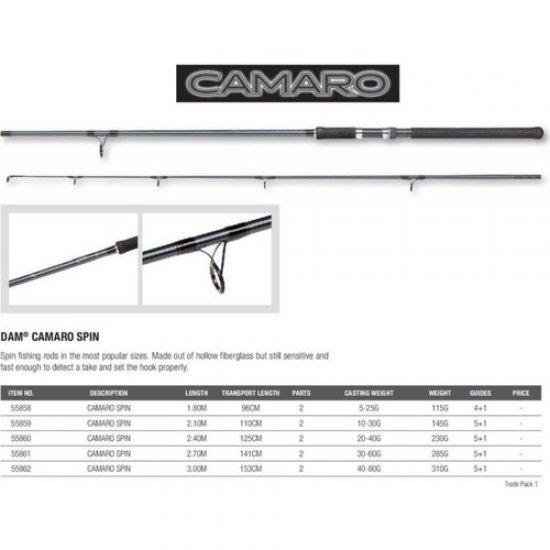 Dam Camaro Spın 210 cm 10-30 gr Spin Kamışı