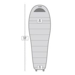 Evolite Ocean Pro -18ºC Uyku Tulumu